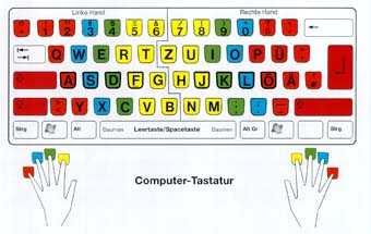 tastaturschreiben kostenlos